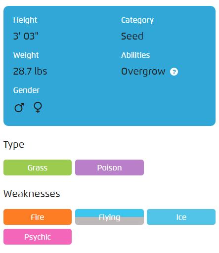 Ivysaur Profil