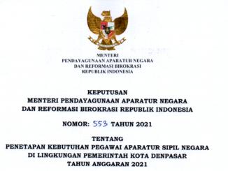 CPNS Denpasar 2021