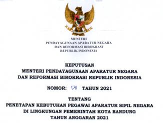 CPNS 2021 Kota Bandung