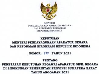 CPNS 2021 Provinsi Sumatera Barat