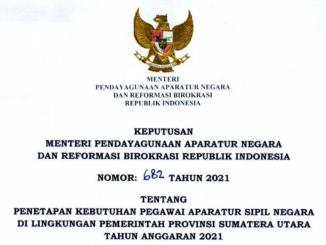 CPNS 2021 Provinsi Sumatera Utara