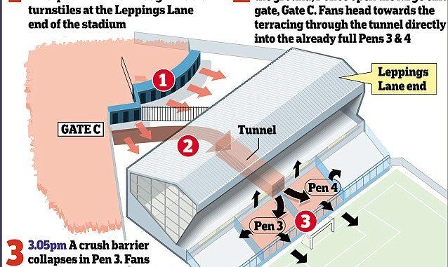 leppings lane gate