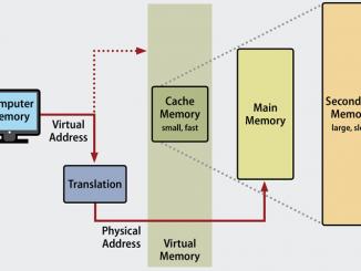 Cara menambahkan virtual memory