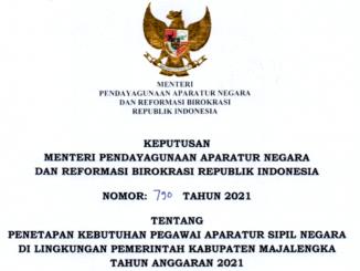 CPNS Kabupaten Majalengka 2021