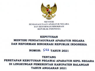 CPNS 2021 Kabupaten Balangan