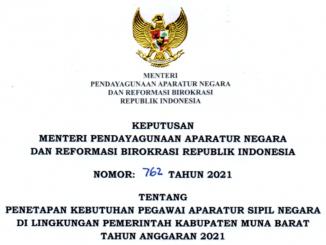 CPNS 2021 Kabupaten Muna Barat
