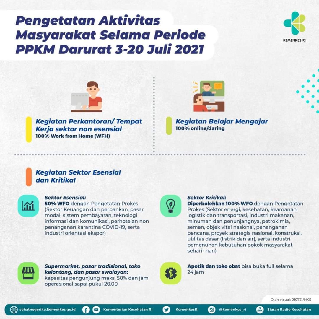 Ketentuan PPKM Darurat Juli 2021