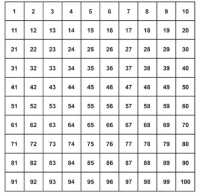 Kotak angka